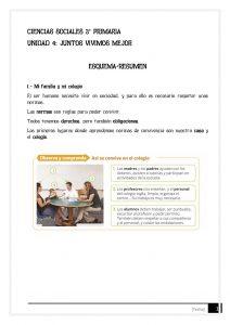 CIENCIAS SOCIALES 3º PRIMARIA SM. RESUMEN UNIDAD 4: Juntos vivimos mejor