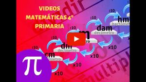 VIDEOS MATEMÁTICAS 4º PRIMARIA